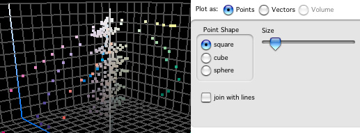 "Example of the ""Plot as Points"" option"