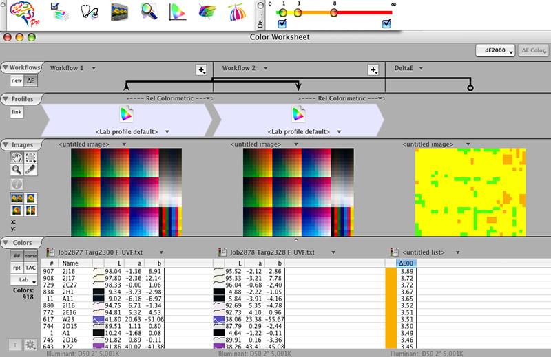 ColorWiki - Compare Delta-E