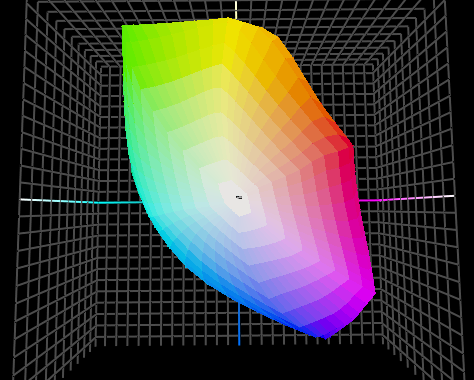 example of a scanner profile gamut