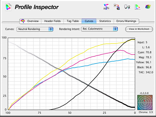 Profile Inspector Curves tab (As of version 3.0.1beta13.