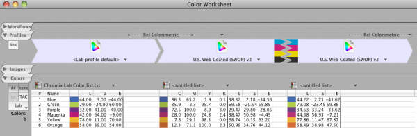 Using the Worksheet to convert a Lab color list through a profile.