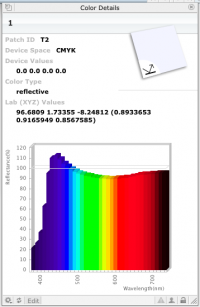 Histogram showing florescence from optical brighteners.