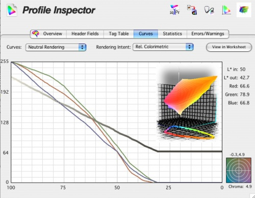 Profile Inspector with an RGB profile